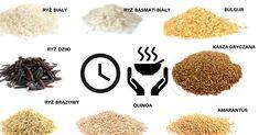 Kasze i ryż są doskonałą alternatywą dla klasycznych tłuczonych ziemniaków z omastą. Dostarczają nam niewielu kalorii, złożonych węglowodanów, o które powinniśmy zabiegać w swojej diecie, a także d… Polenta, Katana, Quinoa, Dinner, Food, Diet, Bulgur, Dining, Food Dinners