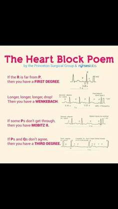 Heart Block poem