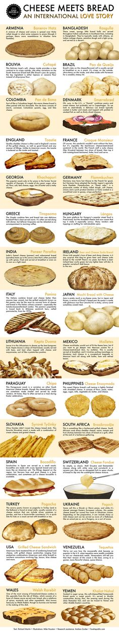 bread and cheese recipes - This illustrated chart from Food Republic displays different bread and cheese recipes from around the world. As the infographic shows, bread and c. Cheese Recipes, Cooking Recipes, Cheese Food, Cheese Bread, Food Charts, International Recipes, Enchiladas, The Best, Tacos