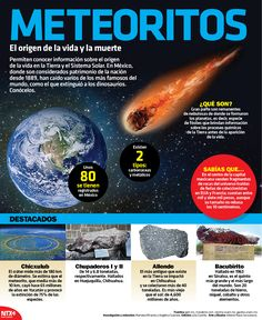 En México han caído varios de los meteoritos más famosos en el mundo. Conócelos. #Infographic