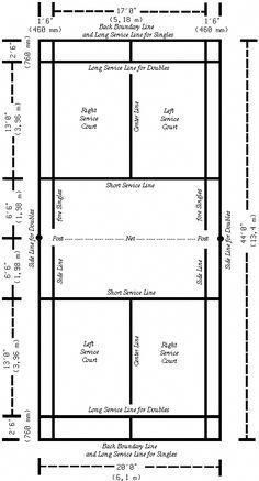 Image Result For Badminton Court Size In Feet Golfcourt Tennisrules Learntoserveintennis Badminton Court Tennis Court Size Badminton