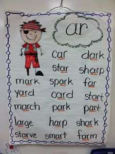 20 Perfect Anchor Charts for Teaching Phonics and Blends - 18 – ar Working with Stock chart as well as Topographical Road directions Jolly Phonics, Teaching Phonics, Phonics Activities, Teaching Reading, Guided Reading, Close Reading, Teaching Ideas, Adjectives Activities, Phonics Lessons