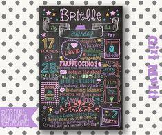 Birthday Chalkboard for the Birthday Girl's Birthday Party - Girl Multi - Custom Birthday Chalkboard - Girlie Birthday Brag Board - Digital