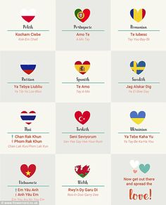 To make sure that everyone around the world is clearly understood on Valentine's Day a new infographic by spells out how to say 'I love you' in 50 different languages I Love You Languages, European Day Of Languages, Words In Different Languages, World Languages, Cursive, Save My Marriage, Marriage Advice, I Love You All, My Love