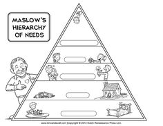 Maslow's Hierarchy of Needs Diagram - blank