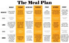 MIND Diet Meal Plan                                                                                                                                                                                 More