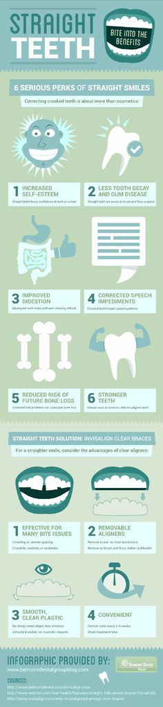 Infographic: Straight Teeth Bite into the Benefits