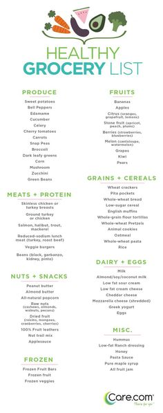 Struggling to find foods your kids will love but are still healthy? Here's a grocery list that will do both