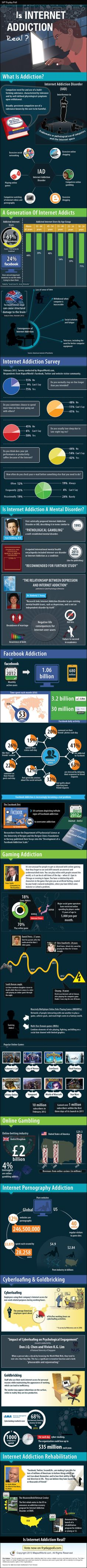 internet-addiction-facts-infographic (1)
