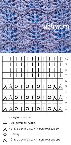 Crochet Patterns Sweter pattern of the wave with a knitting pattern with a description: 14 thousand l … Lace Knitting Patterns, Knitting Stiches, Knitting Charts, Crochet Stitches, Stitch Patterns, Baby Knitting, Crochet Quilt, Knit Crochet, Unique Crochet