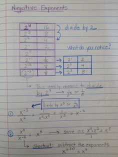 Emphasize relationship between negative exponents and fractions/reciprocals Algebra Activities, Maths Algebra, Math Resources, Math 8, Math Teacher, Math Classroom, Teaching Math, Teacher Stuff, College Math