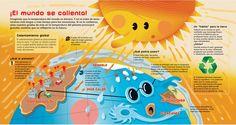 infografias sobre calentamiento global - Buscar con Google