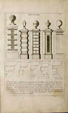 1765 Copper engraving showing five Piers for Gates. Detail Architecture, Georgian Architecture, Classic Architecture, Architecture Drawings, Historical Architecture, Architectural Prints, Architectural Antiques, New Palace, Classical Elements