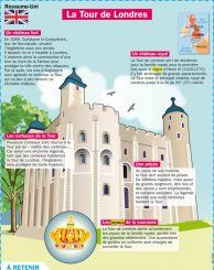 Fiche exposés : La tour de Londres