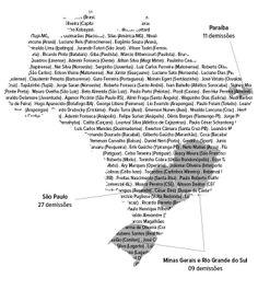 Portal Esporte São José do Sabugi: Mais de 130 treinadores já foram demitidos no fute...