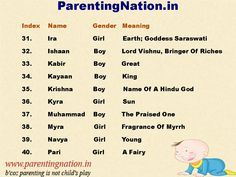 Modern baby names for girl