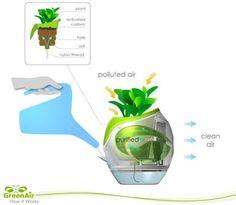 čističky vzduchu - GreenAirí