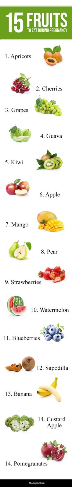 Nutritious Fruits To Eat During #Pregnancy :Here are the different kinds of fruits you can eat during your pregnancy. These are all very healthy for your baby's development and will provide you with ample nutrition and energy.