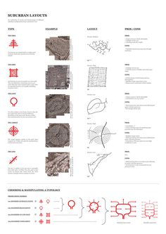 coleção colleccion collezione of images: Photo Architecture Concept Diagram, Architecture Graphics, Urban Architecture, Architecture Drawings, Pavilion Architecture, Architecture Diagrams, Architecture Portfolio, Landscape Diagram, Landscape And Urbanism