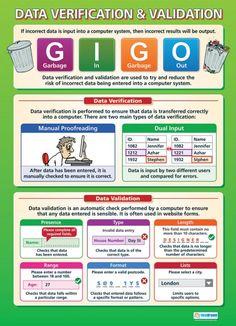 Data Verification & Validation | Computing Educational School Posters