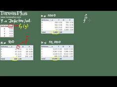 Relación de la FMP y la Frecuencia Relativa (ejemplo #2)