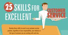 25 de abilitati necesare pentru desrevirea excelenta a clientilor.
