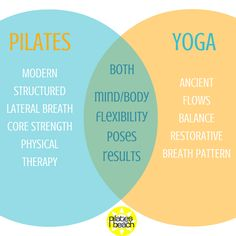 Pilates and Yoga are