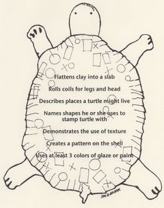 Art Education Daily: Ceramic Lesson Plans: Turtle