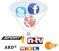 #SocialMedia in den #Massenmedien sind albern und nicht exklusiv - Scheidtweiler PR
