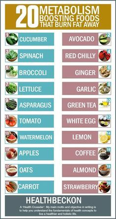 20 Metabolism boosting foods that burn fat