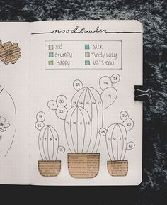 Bullet journal monthly mood tracker, cactus drawing. | @sass.bee