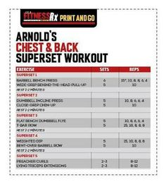 Arnold schwarzeneggers blueprint to cut workout workout schedule arnold chest back super set malvernweather Choice Image