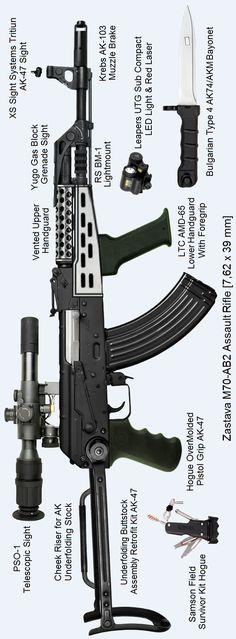 Ak-47 Zastava M70-AB2 Assault Rifle [7,62x39 mm]