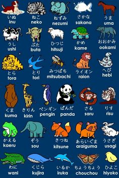 Japanese language - I keep little charts like this in my notebook from time to…