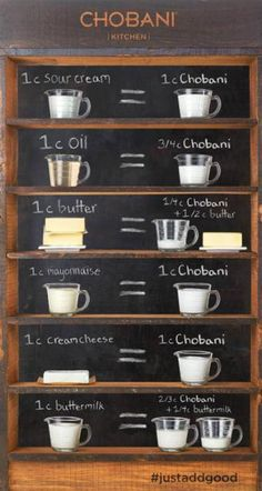 Use this handy chart from @Chobani to lighten your favorite dishes by substituting Greek yogurt for sour cream, oil, butter and more