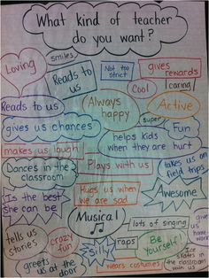 What Kind of Teacher Do You Want? First Day Activity Anchor Chart - Great way of getting to know a little bit more on the Students wishes.