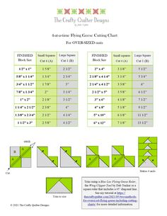 Quilting Tips, Quilting Tutorials, American Quilt, Flying Geese, Scrappy Quilts, Square Quilt, Sewing Hacks, Sewing Tips, So Little Time