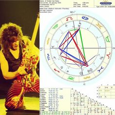 provocative-planet-pics-please.tumblr.com Short chart report on my favorite person ever #eddievanhalen #vanhalen #evh #inspiration #astrology #natalchart #aquarius #libra #sagittarius #venus #planets #astrologer #rocknroll #music #guitar #guitargod The Natal Chart of Eddie Van Halen. Born January 26th 1955 at 1:05am Eddie Van Halen is an Aquarius Sun and Moon and Libra Rising. These are all air signs. Air signs represent the mind and people with air signs dominant are have a mental and…