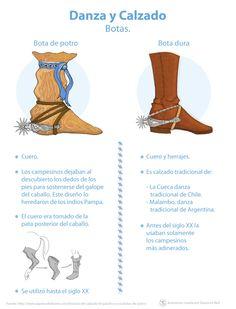 Los campesinos Gauchos (Argentina): Es un diseño que adoptaron los indígenas Pampa. Folk, Cowboy Girl, My Land, Mendoza, Colonial, Horses, Folklore, Drawings, Character Creation