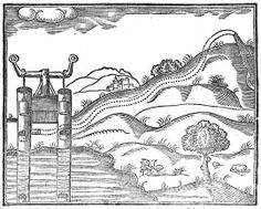 "John Bate, ""Another manner of forcing water, whereby water from any spring may be forced unto the top of a hill"", From The Mysteries of Nature and Art, 1634"