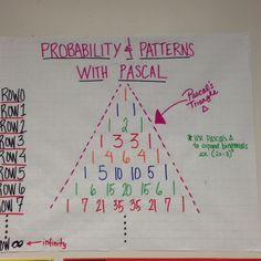 Pascal\'s Triangle Binomial Theorem | education | Pinterest