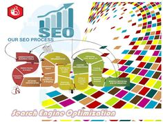 https://flic.kr/p/TxmoTs   seo   The majority of web traffic is driven by the major commercial search engines, Google, Bing, and Yahoo!.