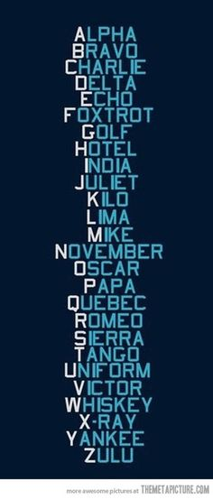 Military Letters Chart - for all those times you're trying to spell something to someone over the phone...and they keep spelling it back to you wrong...A as in ALPHA!
