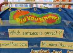 We end our series with kindergarten students stopping at Keri Archer's Question of the Day. On this day they answer the convention question, Which one is correct? and choose between:  my mom likes cats  or  My mom likes cats.    They vote by using their name owls in the pocket chart. What a great idea!