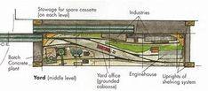 Nalezený obrázek pro Ho Shelf Plan Train Layouts