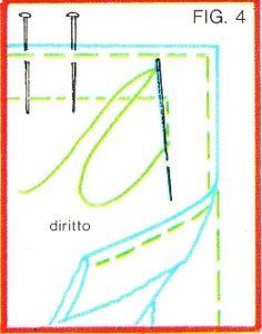 inserimento di tessuti sovrapposti