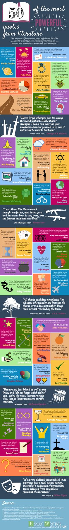 50 of the most powerful quotes from literature!
