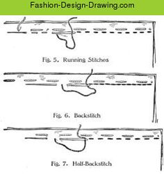 Fig. 5 is Backstitch and Fig. 7 is Half Backstitch from http://fashion-design-drawing.com/Sewing-Stitches-Part-2.html