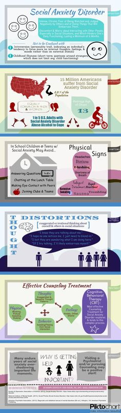 Social anxiety disorder infographic. #socialanxiety #mentalhealth
