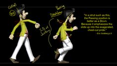 An article for creating 3D human animation walk cycle with contact, down, passing, up, contact poses